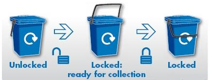 image of Blue Bins locked and unlocked